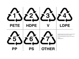 0.Plastic recycling symbols